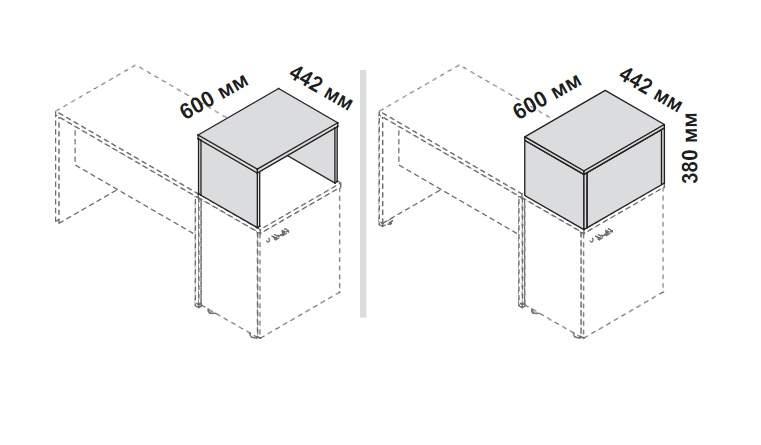 Верхняя полка для приставных шкафов 600x442x380